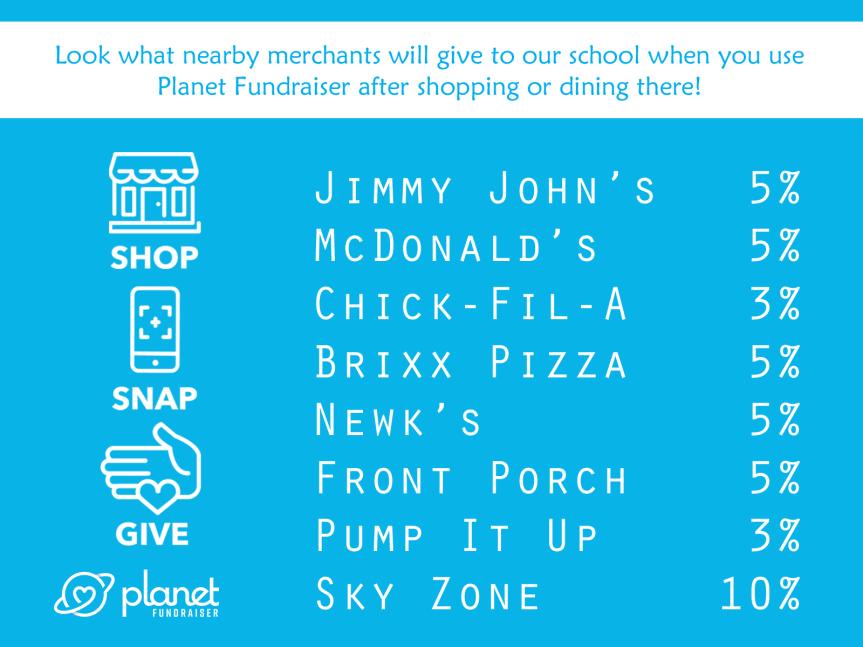 Planet-Fundraiser---Percentages